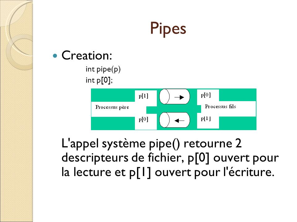 Pipes Creation: int pipe(p) int p[0];